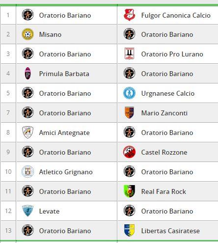 Calendario Terza Categoria.Calendario Partite Di Seconda E Terza Categoria Bergamo 2018